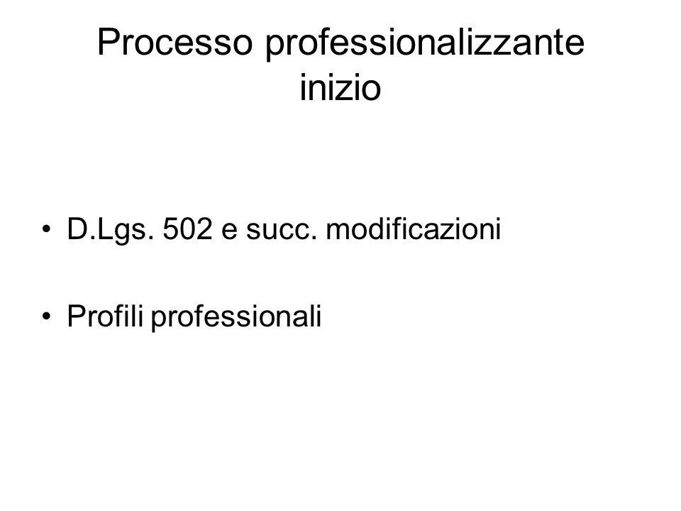 Processo professionalizzante inizio D.Lgs. 502 e succ. modificazioni Profili professionali