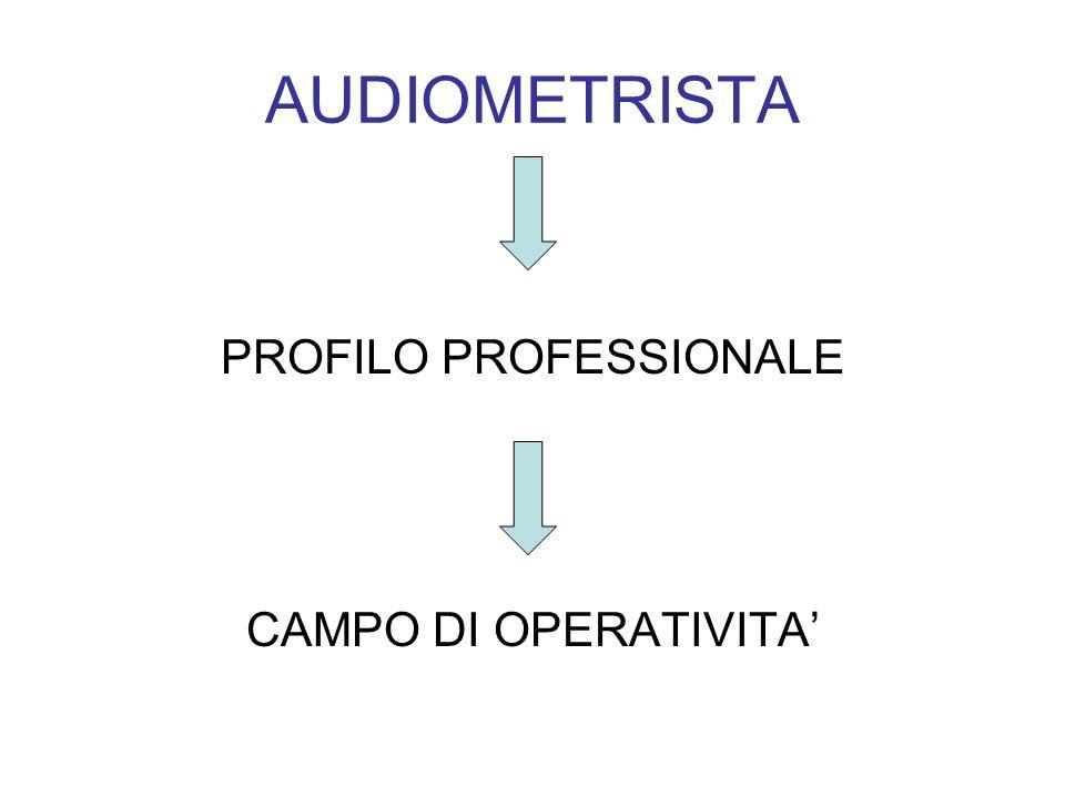 AUDIOMETRISTA PROFILO PROFESSIONALE CAMPO DI OPERATIVITA