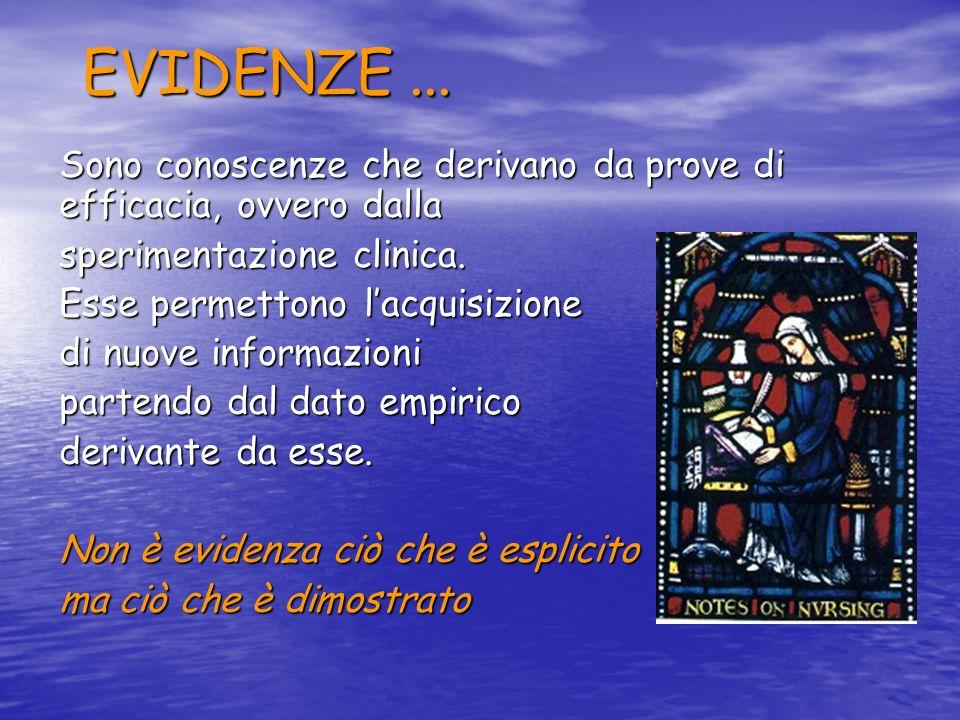 EVIDENZE... Sono conoscenze che derivano da prove di efficacia, ovvero dalla sperimentazione clinica. Esse permettono lacquisizione di nuove informazi