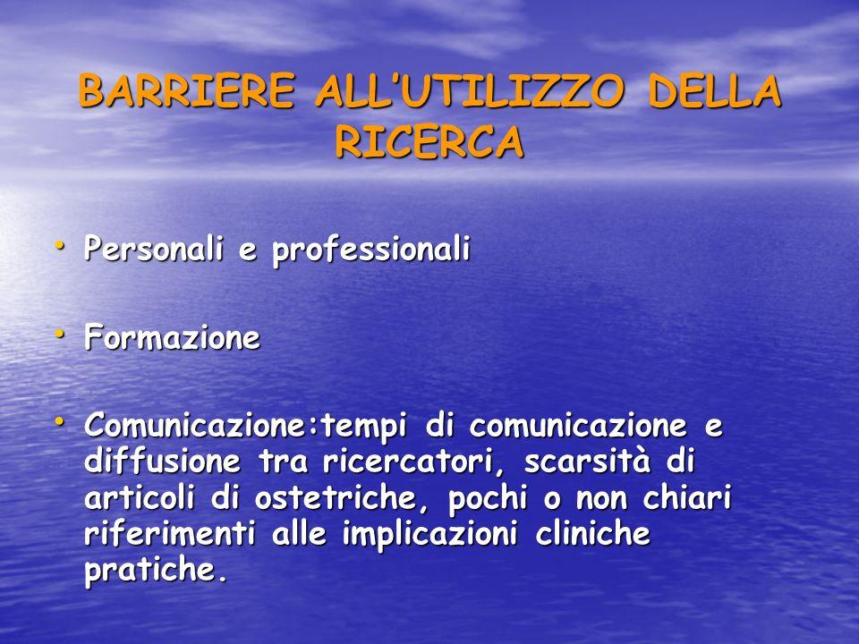 BARRIERE ALLUTILIZZO DELLA RICERCA Personali e professionali Personali e professionali Formazione Formazione Comunicazione:tempi di comunicazione e di