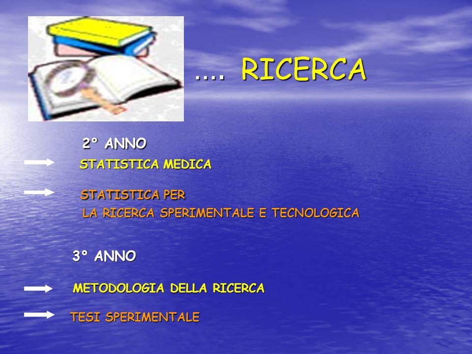 RICERCA…..1 IDENTIFICAZIONE E DEFINIZIONE DEL PROBLEMA 2.