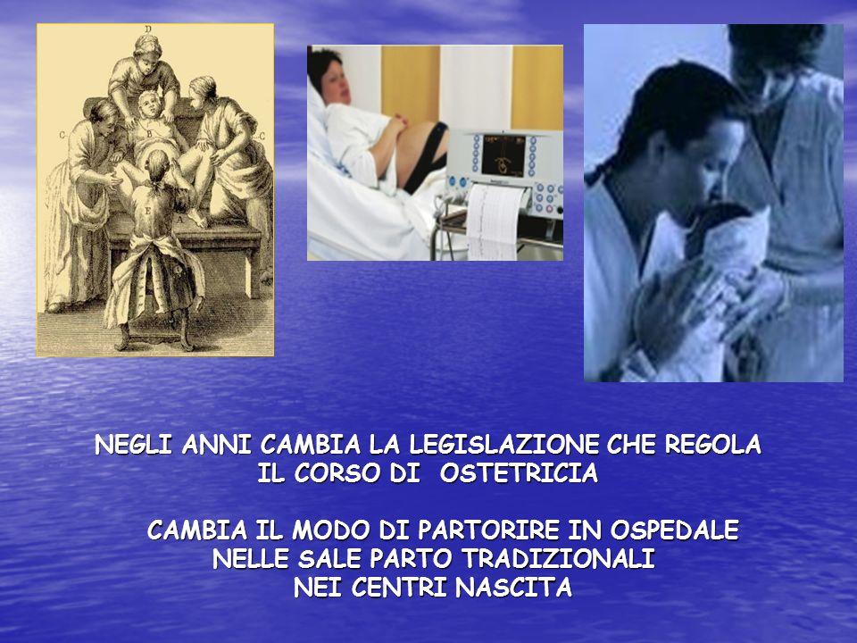 NEGLI ANNI CAMBIA LA LEGISLAZIONE CHE REGOLA IL CORSO DI OSTETRICIA CAMBIA IL MODO DI PARTORIRE IN OSPEDALE CAMBIA IL MODO DI PARTORIRE IN OSPEDALE NE