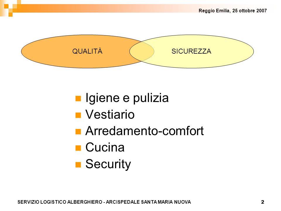 2 Reggio Emilia, 25 ottobre 2007 SERVIZIO LOGISTICO ALBERGHIERO - ARCISPEDALE SANTA MARIA NUOVA Igiene e pulizia Vestiario Arredamento-comfort Cucina