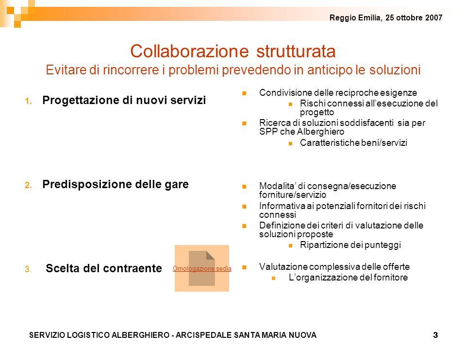 3 Reggio Emilia, 25 ottobre 2007 SERVIZIO LOGISTICO ALBERGHIERO - ARCISPEDALE SANTA MARIA NUOVA Collaborazione strutturata Evitare di rincorrere i problemi prevedendo in anticipo le soluzioni 1.