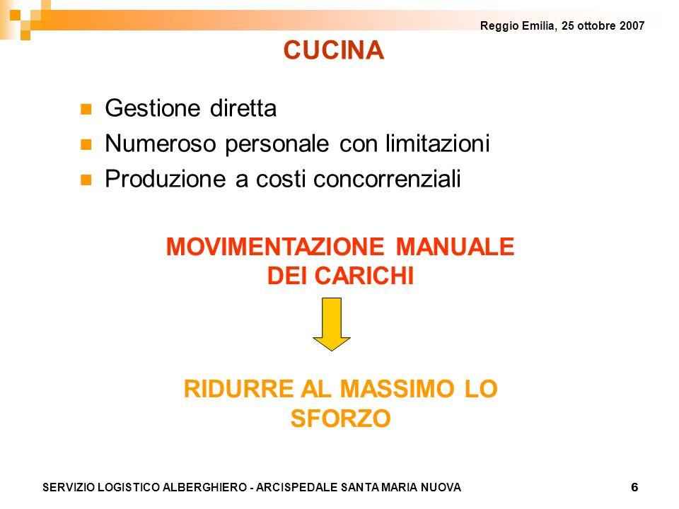 6 Reggio Emilia, 25 ottobre 2007 SERVIZIO LOGISTICO ALBERGHIERO - ARCISPEDALE SANTA MARIA NUOVA Gestione diretta Numeroso personale con limitazioni Pr