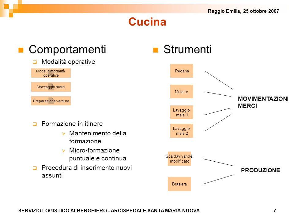 7 Reggio Emilia, 25 ottobre 2007 SERVIZIO LOGISTICO ALBERGHIERO - ARCISPEDALE SANTA MARIA NUOVA Cucina Comportamenti Modalità operative Formazione in