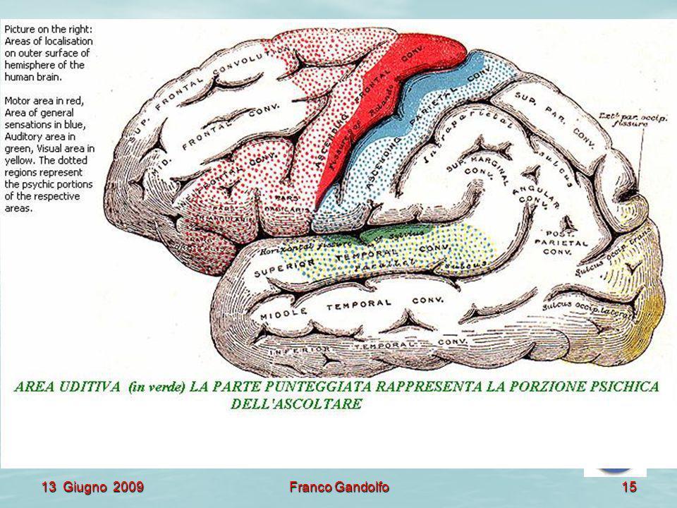 13 Giugno 2009Franco Gandolfo15