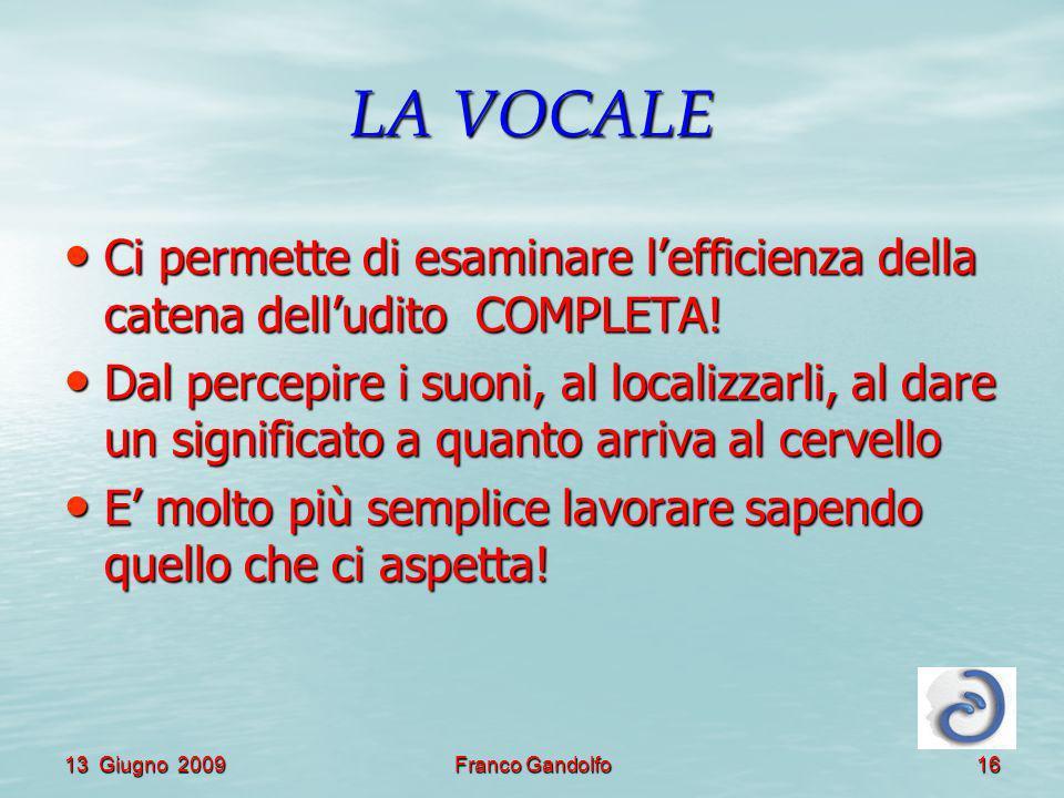 13 Giugno 2009Franco Gandolfo16 LA VOCALE Ci permette di esaminare lefficienza della catena delludito COMPLETA.