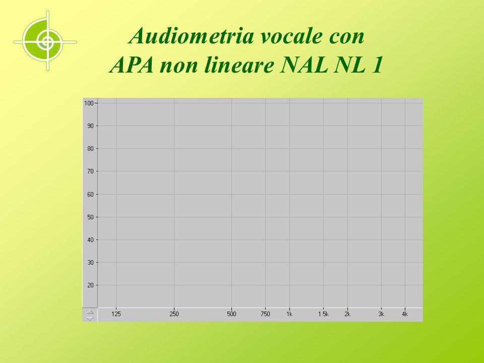 Audiometria vocale con APA lineare