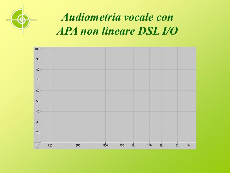 Audiometria vocale con APA non lineare NAL NL 1