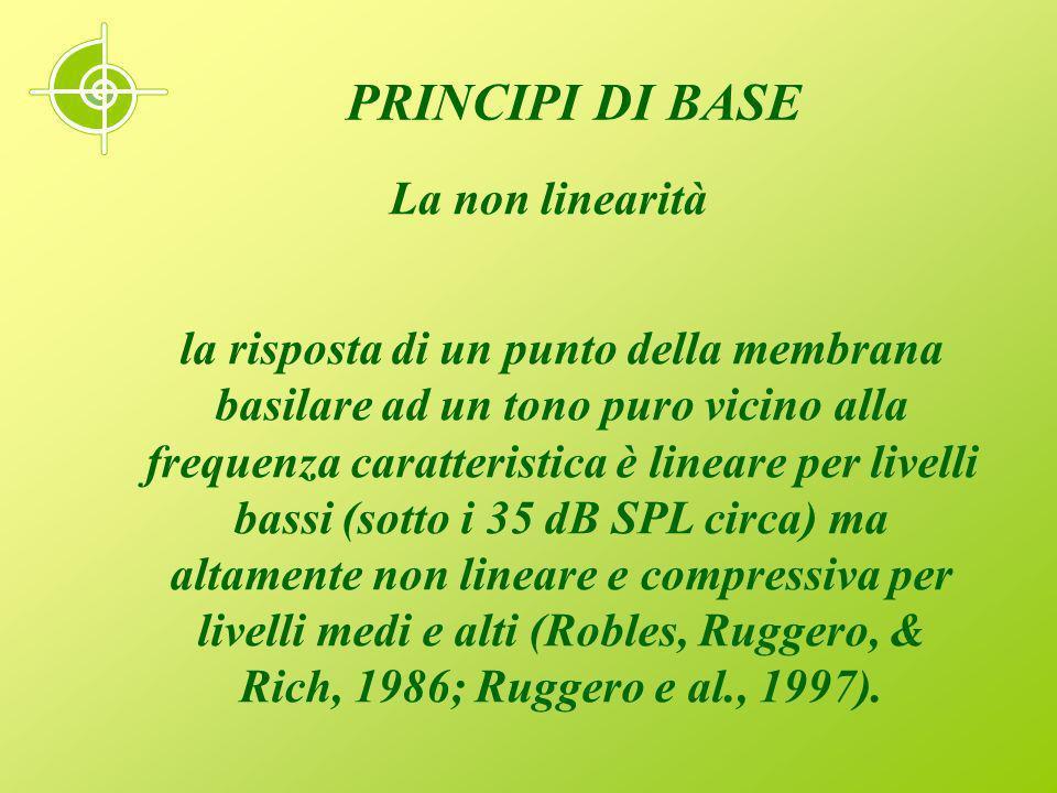 Claudio Mariuzzo Audioprotesista Padova TRATTAMENTO AUDIOPROTESICO DELLA IPOACUSIA DIFFICILE Azienda ospedaliera di Reggio Emilia Arcispedale S. Maria