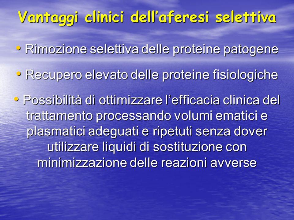Vantaggi clinici dellaferesi selettiva Rimozione selettiva delle proteine patogene Rimozione selettiva delle proteine patogene Recupero elevato delle