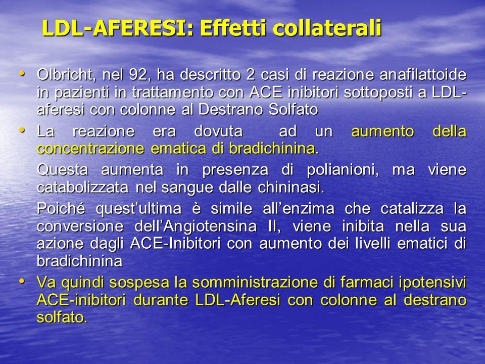 LDL-AFERESI: Effetti collaterali Olbricht, nel 92, ha descritto 2 casi di reazione anafilattoide in pazienti in trattamento con ACE inibitori sottopos
