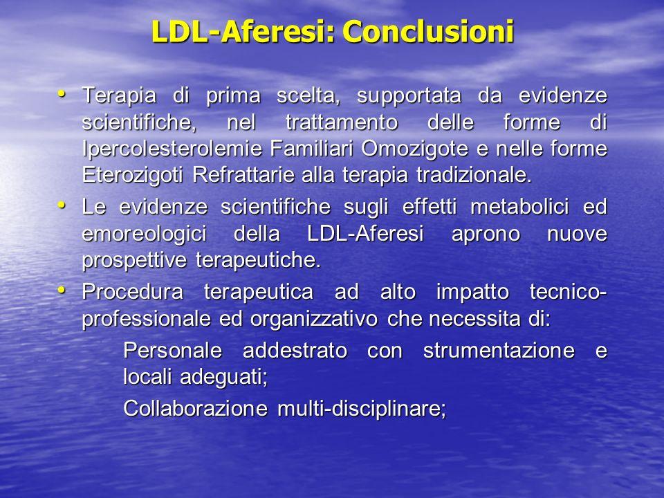 LDL-Aferesi: Conclusioni Terapia di prima scelta, supportata da evidenze scientifiche, nel trattamento delle forme di Ipercolesterolemie Familiari Omo