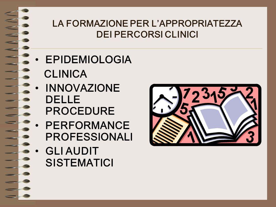 LA FORMAZIONE PER LAPPROPRIATEZZA DEI PERCORSI CLINICI EPIDEMIOLOGIA CLINICA INNOVAZIONE DELLE PROCEDURE PERFORMANCE PROFESSIONALI GLI AUDIT SISTEMATICI