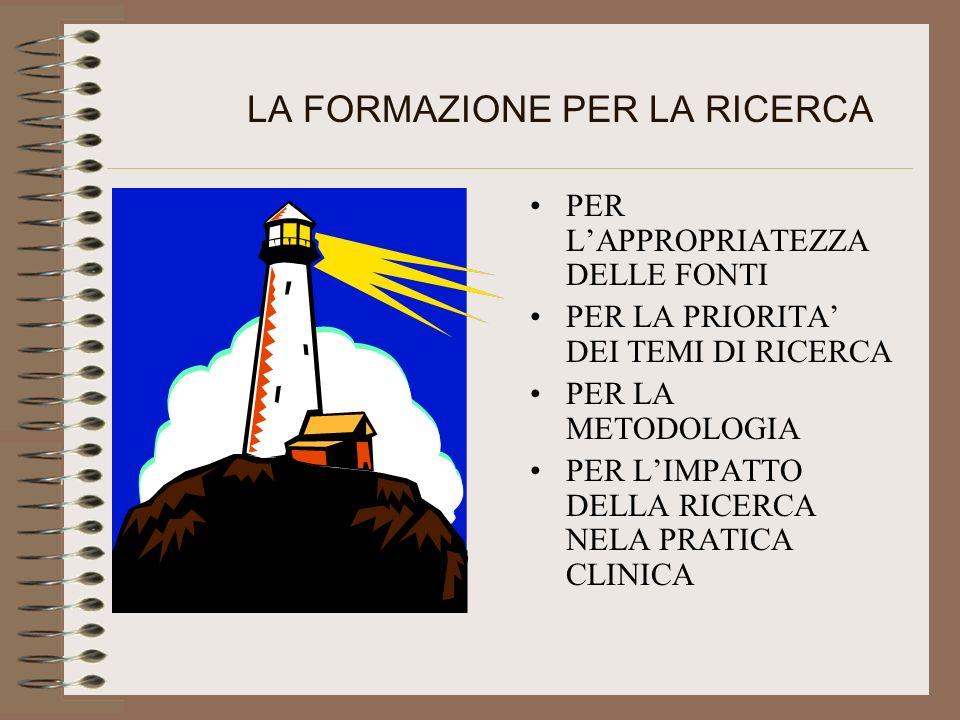 LA FORMAZIONE PER LA RICERCA PER LAPPROPRIATEZZA DELLE FONTI PER LA PRIORITA DEI TEMI DI RICERCA PER LA METODOLOGIA PER LIMPATTO DELLA RICERCA NELA PRATICA CLINICA