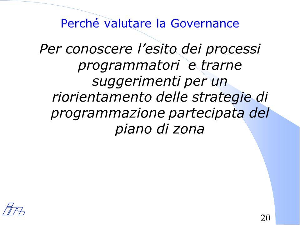20 Perché valutare la Governance Per conoscere lesito dei processi programmatori e trarne suggerimenti per un riorientamento delle strategie di programmazione partecipata del piano di zona