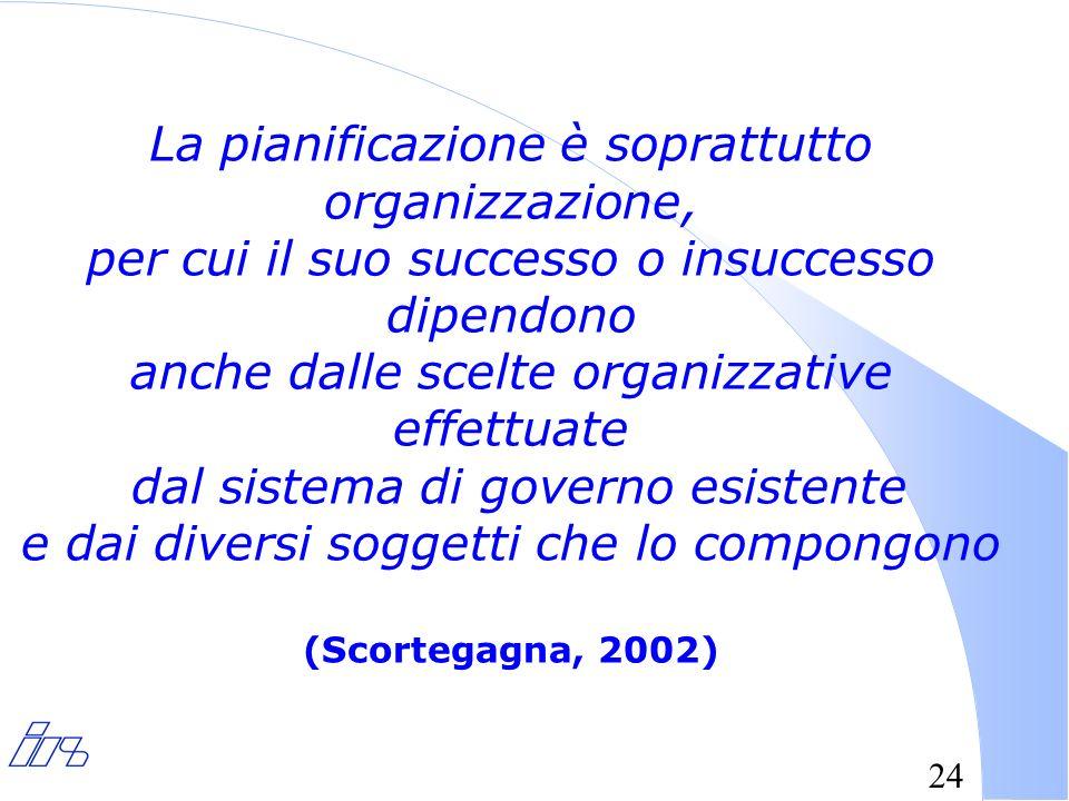24 La pianificazione è soprattutto organizzazione, per cui il suo successo o insuccesso dipendono anche dalle scelte organizzative effettuate dal sistema di governo esistente e dai diversi soggetti che lo compongono (Scortegagna, 2002)