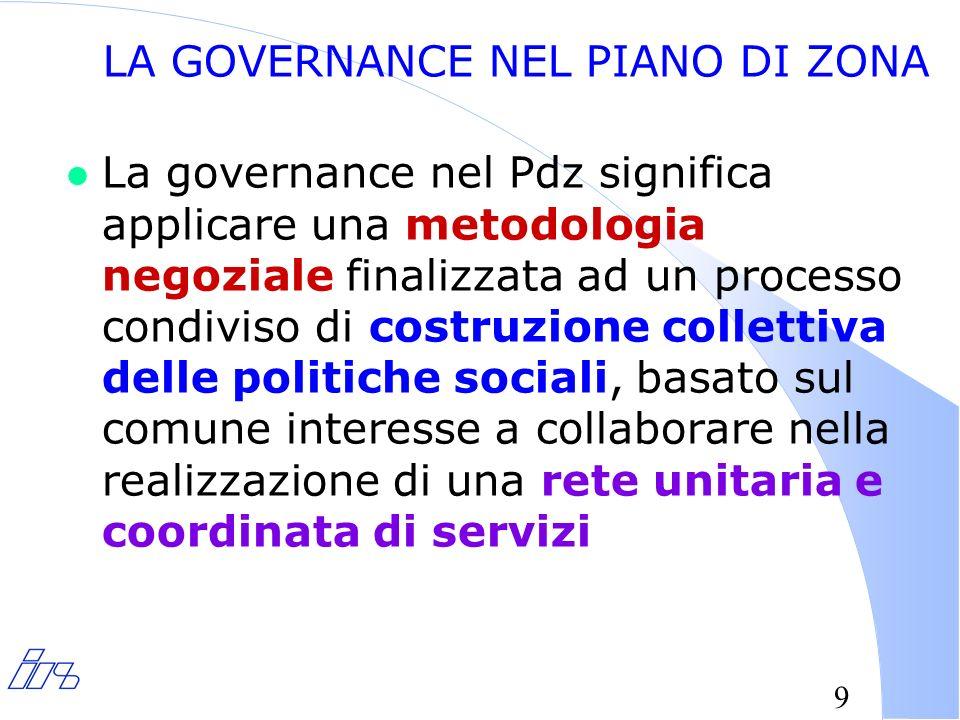 9 LA GOVERNANCE NEL PIANO DI ZONA l La governance nel Pdz significa applicare una metodologia negoziale finalizzata ad un processo condiviso di costruzione collettiva delle politiche sociali, basato sul comune interesse a collaborare nella realizzazione di una rete unitaria e coordinata di servizi