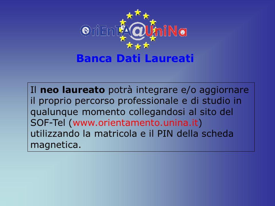 Banca Dati Laureati Il neo laureato potrà integrare e/o aggiornare il proprio percorso professionale e di studio in qualunque momento collegandosi al