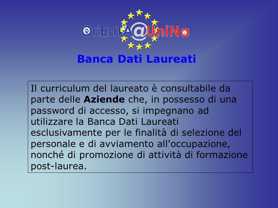 Banca Dati Laureati Il curriculum del laureato è consultabile da parte delle Aziende che, in possesso di una password di accesso, si impegnano ad util