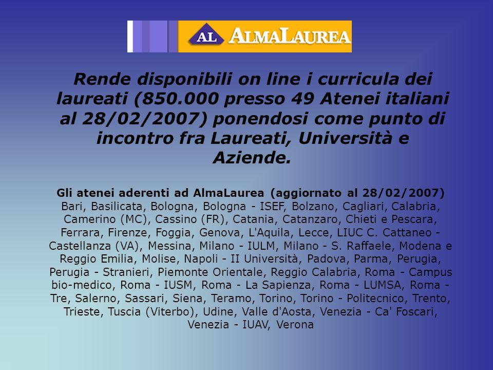 Rende disponibili on line i curricula dei laureati (850.000 presso 49 Atenei italiani al 28/02/2007) ponendosi come punto di incontro fra Laureati, Un