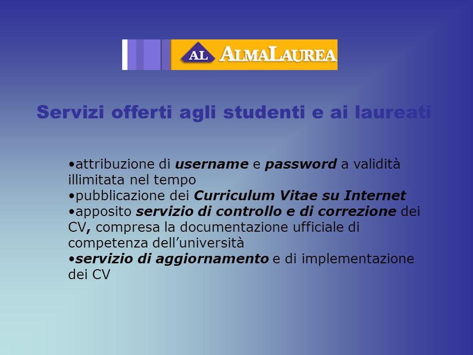 attribuzione di username e password a validità illimitata nel tempo pubblicazione dei Curriculum Vitae su Internet apposito servizio di controllo e di