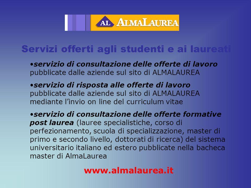servizio di consultazione delle offerte di lavoro pubblicate dalle aziende sul sito di ALMALAUREA servizio di risposta alle offerte di lavoro pubblica