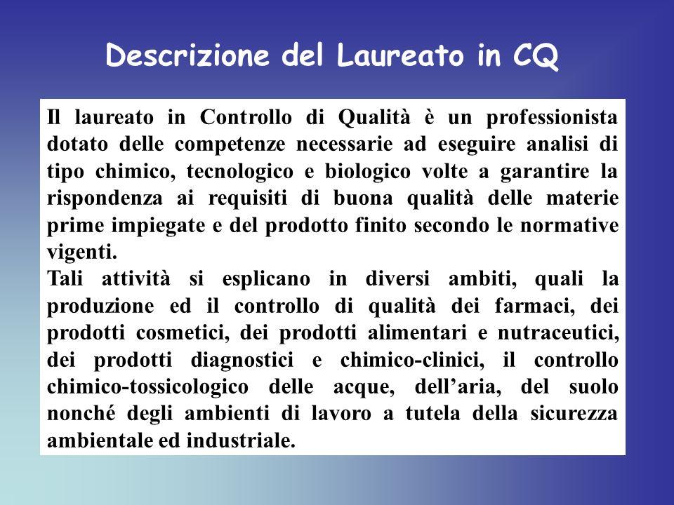 Descrizione del Laureato in CQ Il laureato in Controllo di Qualità è un professionista dotato delle competenze necessarie ad eseguire analisi di tipo