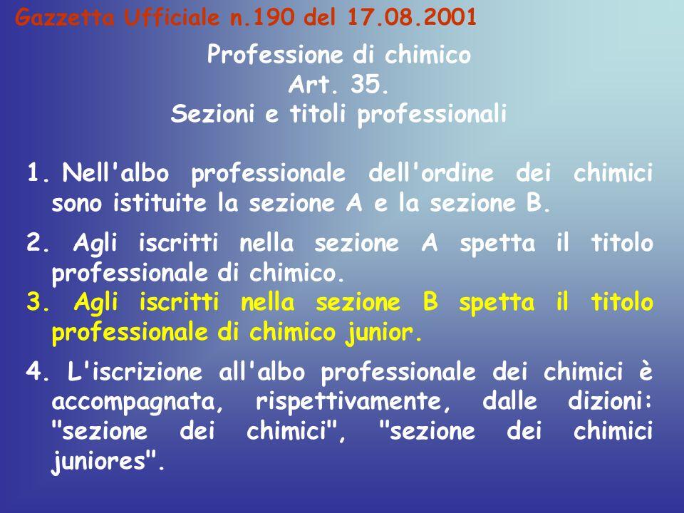 Gazzetta Ufficiale n.190 del 17.08.2001 Professione di chimico Art. 35. Sezioni e titoli professionali 1. Nell'albo professionale dell'ordine dei chim