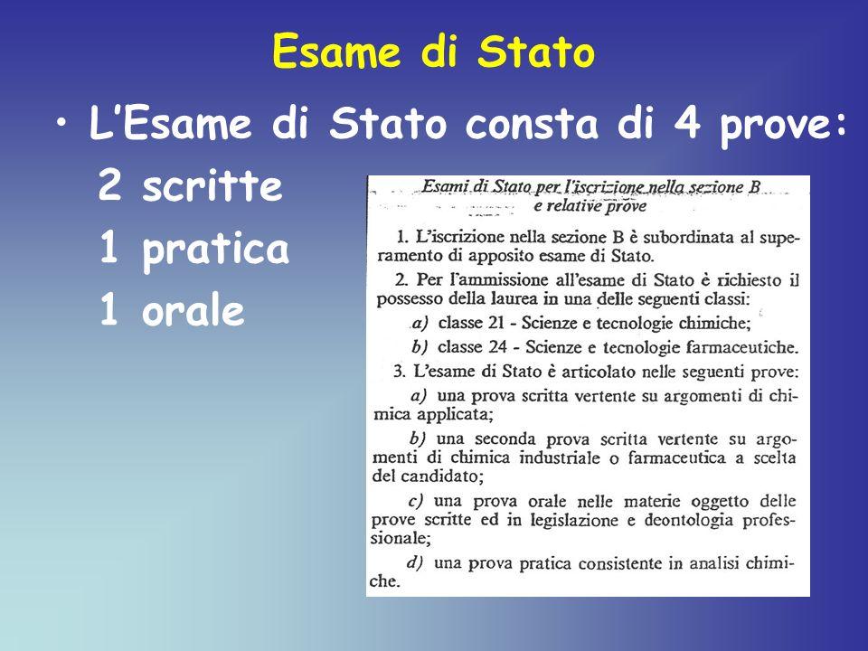 LEsame di Stato consta di 4 prove: 2 scritte 1 pratica 1 orale Esame di Stato