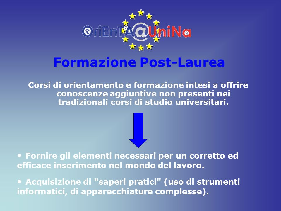 Formazione Post-Laurea Corsi di orientamento e formazione intesi a offrire conoscenze aggiuntive non presenti nei tradizionali corsi di studio universitari.