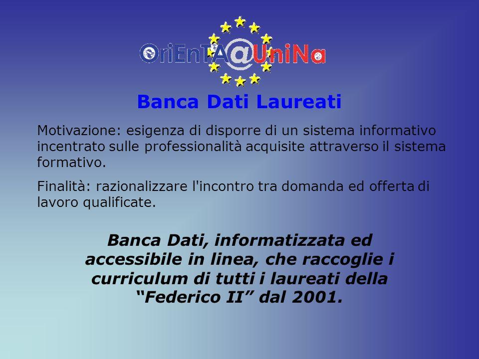 Banca Dati Laureati Motivazione: esigenza di disporre di un sistema informativo incentrato sulle professionalità acquisite attraverso il sistema formativo.