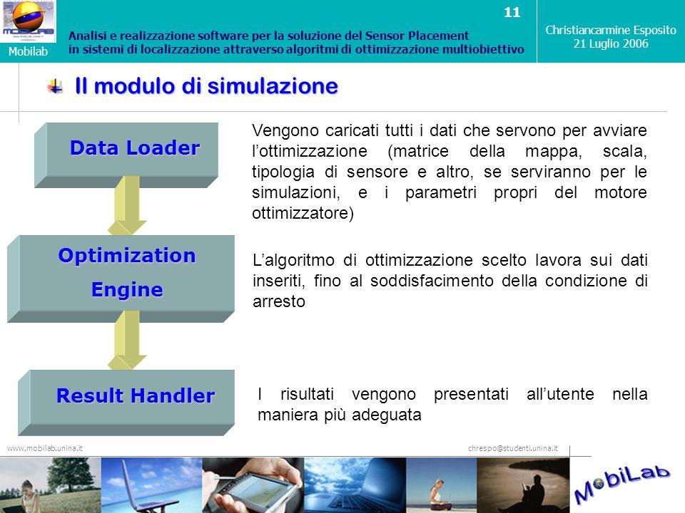 chrespo@studenti.unina.it www.mobilab.unina.it Christiancarmine Esposito 21 Luglio 2006 Mobilab Analisi e realizzazione software per la soluzione del