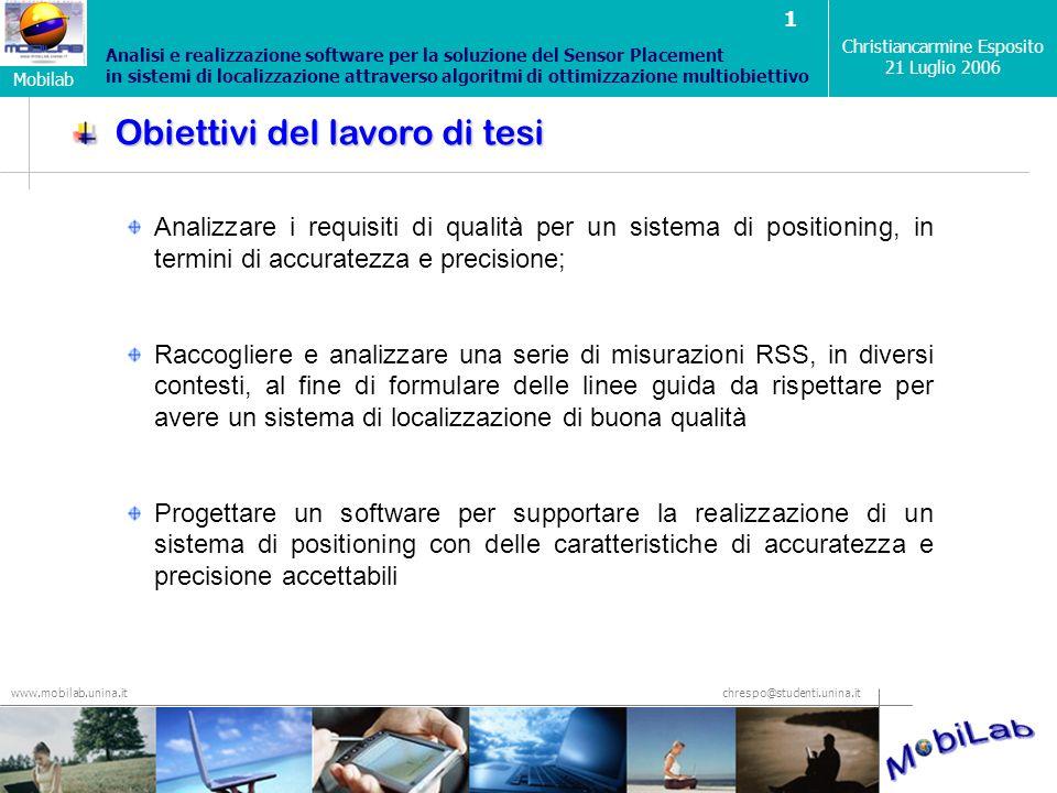 chrespo@studenti.unina.it www.mobilab.unina.it Christiancarmine Esposito 21 Luglio 2006 Mobilab Analisi e realizzazione software per la soluzione del Sensor Placement in sistemi di localizzazione attraverso algoritmi di ottimizzazione multiobiettivo OptiEngine 12 Gli algoritmi di ottimizzazione Gli algoritmi di ottimizzazione MOGAM-PAESPAES Cost Value: 57Cost Value: 222Cost Value: 72