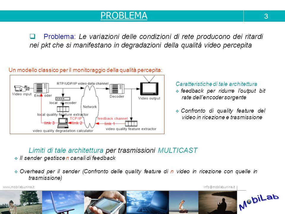 info@mobilab.unina.it www.mobilab.unina.it Un modello classico per il monitoraggio della qualità percepita: 3 Caratteristiche di tale architettura fee