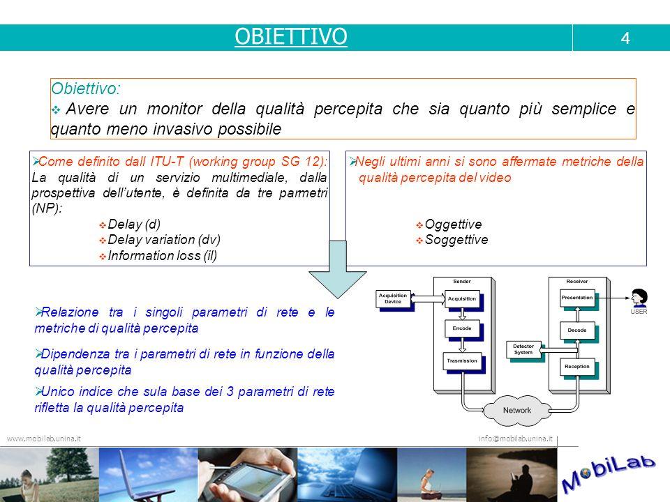 info@mobilab.unina.it www.mobilab.unina.it Obiettivo: Avere un monitor della qualità percepita che sia quanto più semplice e quanto meno invasivo poss