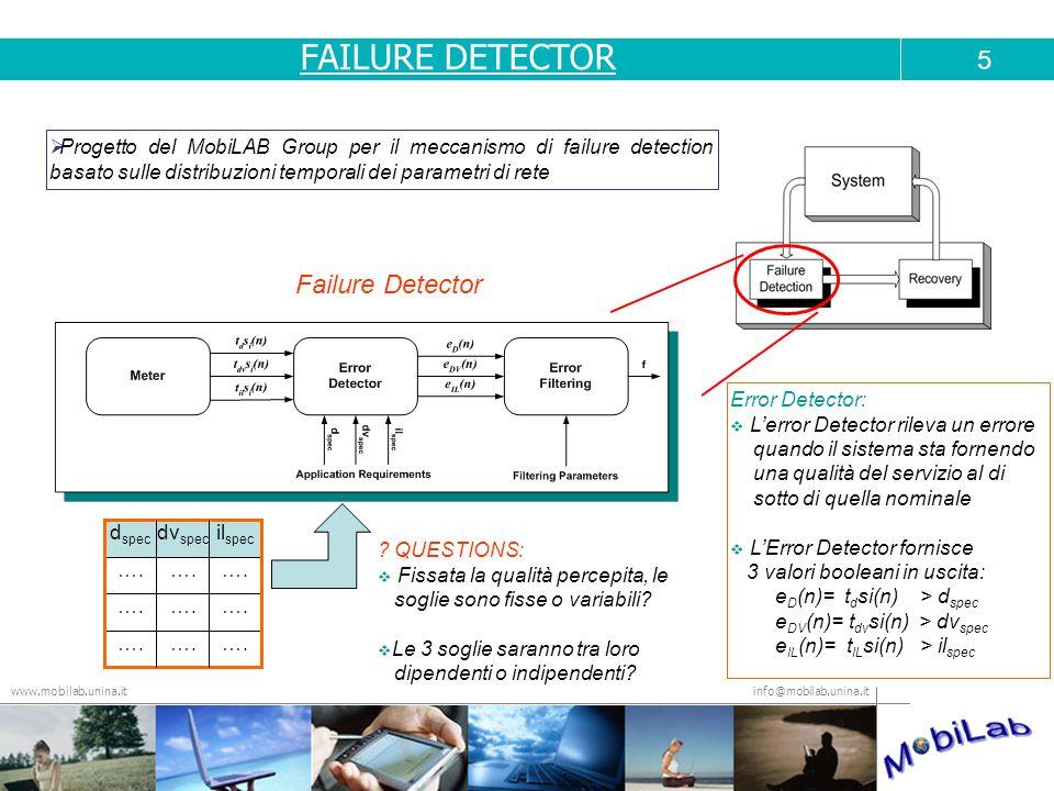 info@mobilab.unina.it www.mobilab.unina.it Progetto del MobiLAB Group per il meccanismo di failure detection basato sulle distribuzioni temporali dei