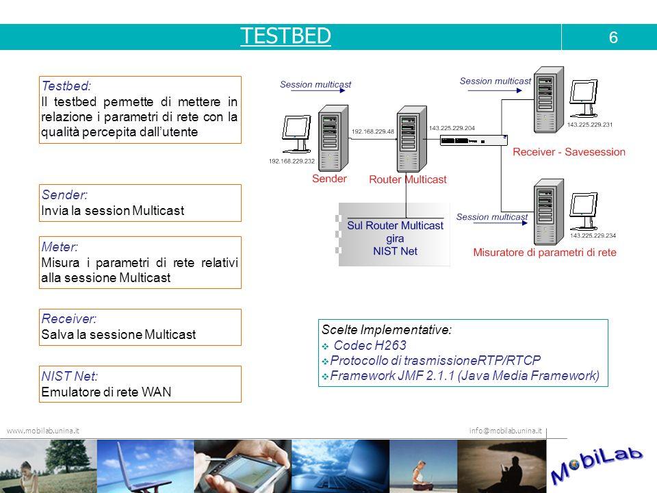 info@mobilab.unina.it www.mobilab.unina.it Testbed: Il testbed permette di mettere in relazione i parametri di rete con la qualità percepita dallutent