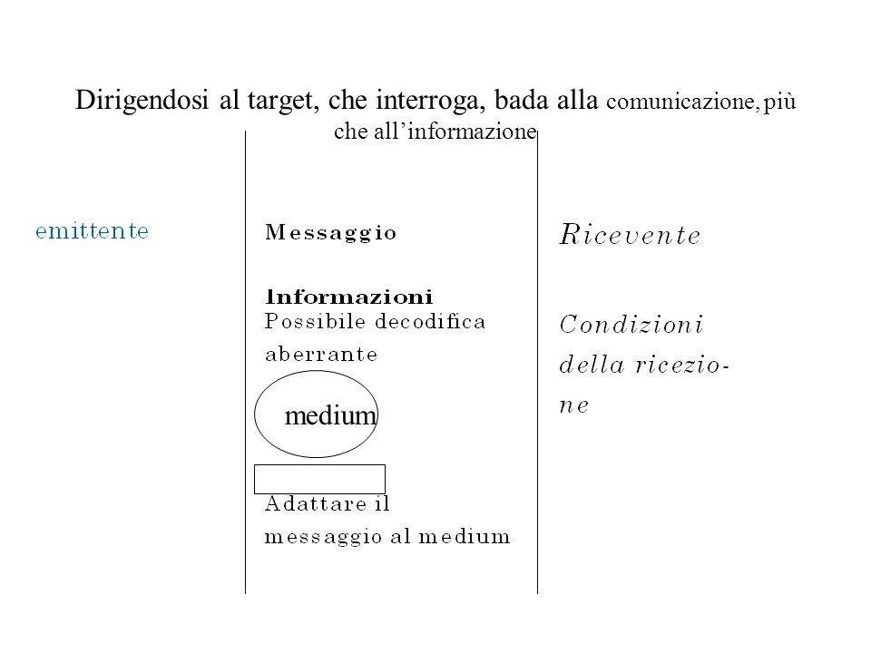 Dirigendosi al target, che interroga, bada alla comunicazione, più che allinformazione medium