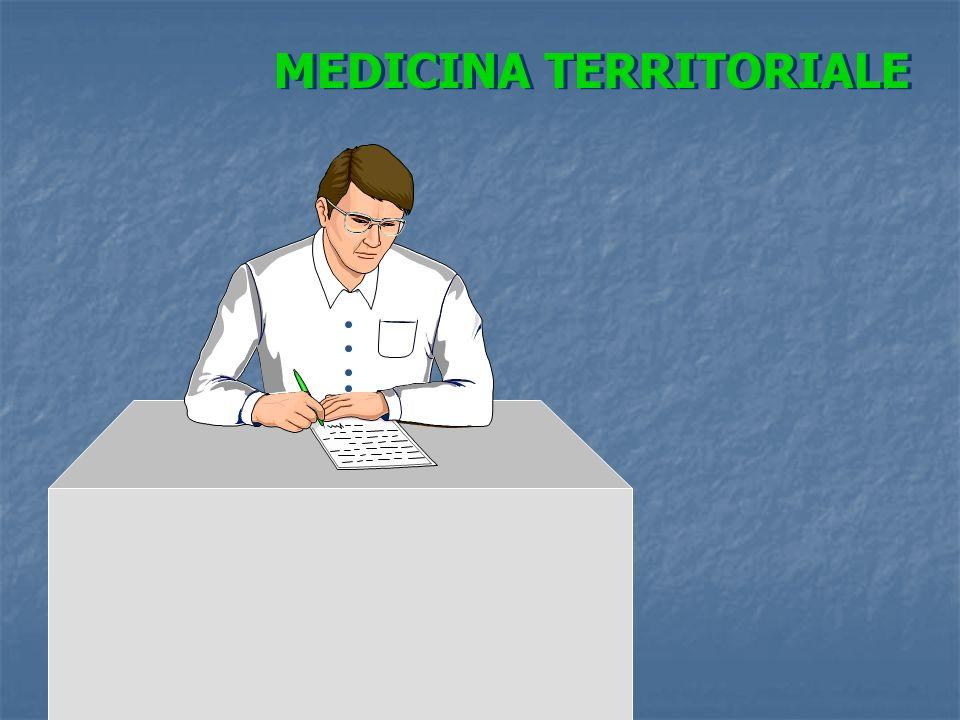 MEDICINA TERRITORIALE