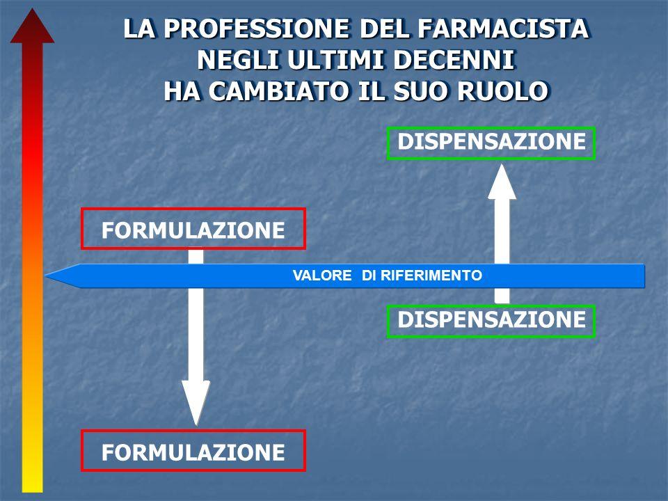 DISPENSAZIONE FORMULAZIONE LA PROFESSIONE DEL FARMACISTA NEGLI ULTIMI DECENNI HA CAMBIATO IL SUO RUOLO LA PROFESSIONE DEL FARMACISTA NEGLI ULTIMI DECENNI HA CAMBIATO IL SUO RUOLO DISPENSAZIONE FORMULAZIONE VALORE DI RIFERIMENTO