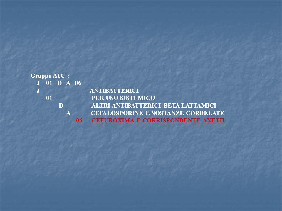 Gruppo ATC : J 01 D A 06 J ANTIBATTERICI 01 PER USO SISTEMICO D ALTRI ANTIBATTERICI BETA LATTAMICI A CEFALOSPORINE E SOSTANZE CORRELATE 06 CEFUROXIMA E CORRISPONDENTE AXETIL