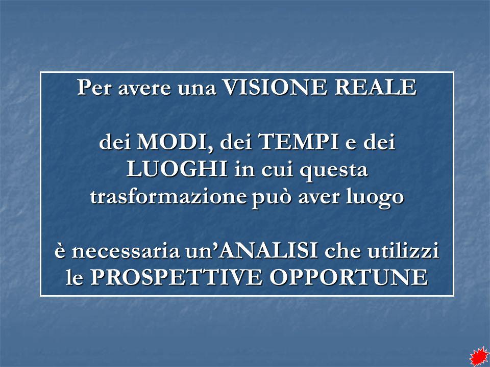 PROFESSIONE UNIVERSITÀ BILANCIAMENTO DEL CURRICULUM EAFP Milan 10th of Sept.