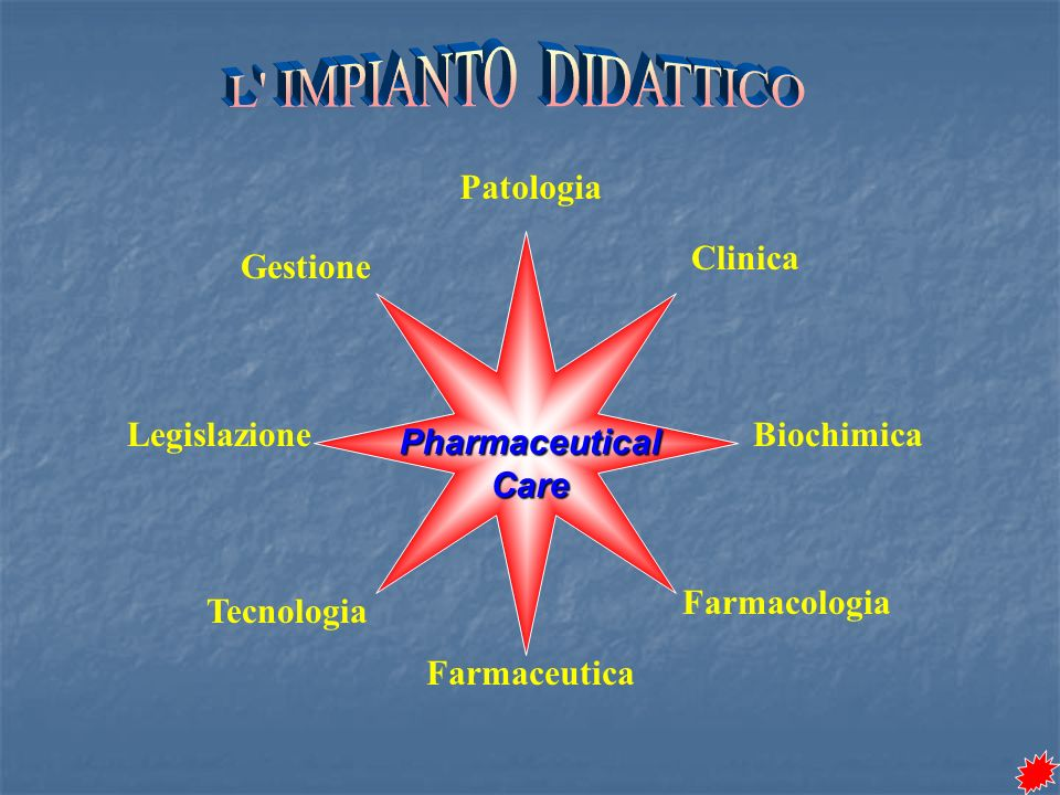 PharmaceuticalCare Patologia Clinica Biochimica Farmacologia Farmaceutica Tecnologia Legislazione Gestione