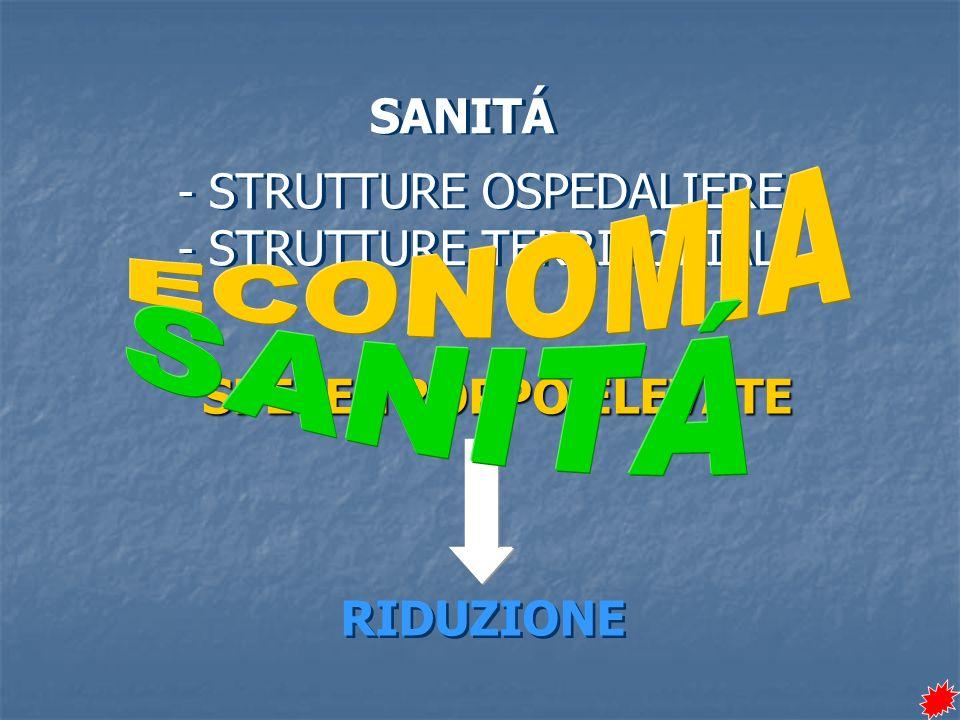 SANITÁ - STRUTTURE OSPEDALIERE - STRUTTURE TERRITORIALI SANITÁ - STRUTTURE OSPEDALIERE - STRUTTURE TERRITORIALI SPESE TROPPO ELEVATE RIDUZIONE