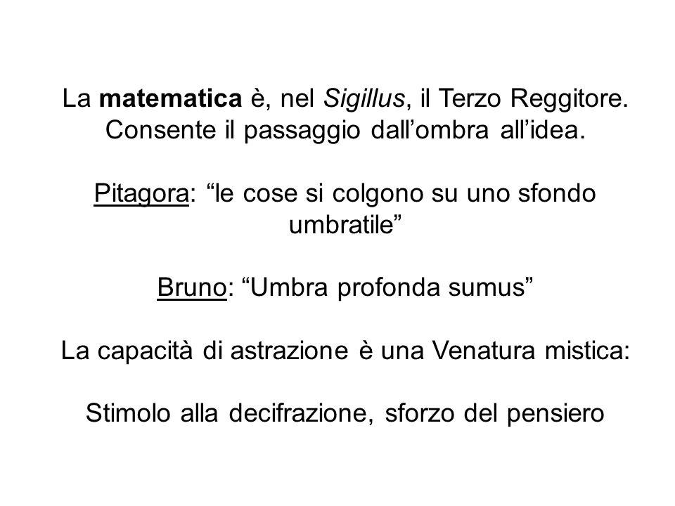 La matematica è, nel Sigillus, il Terzo Reggitore. Consente il passaggio dallombra allidea. Pitagora: le cose si colgono su uno sfondo umbratile Bruno