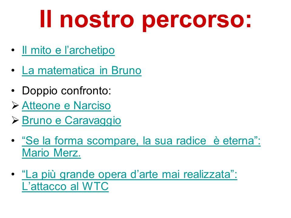 Il nostro percorso: Il mito e larchetipo La matematica in Bruno Doppio confronto: Atteone e Narciso Bruno e Caravaggio Se la forma scompare, la sua ra