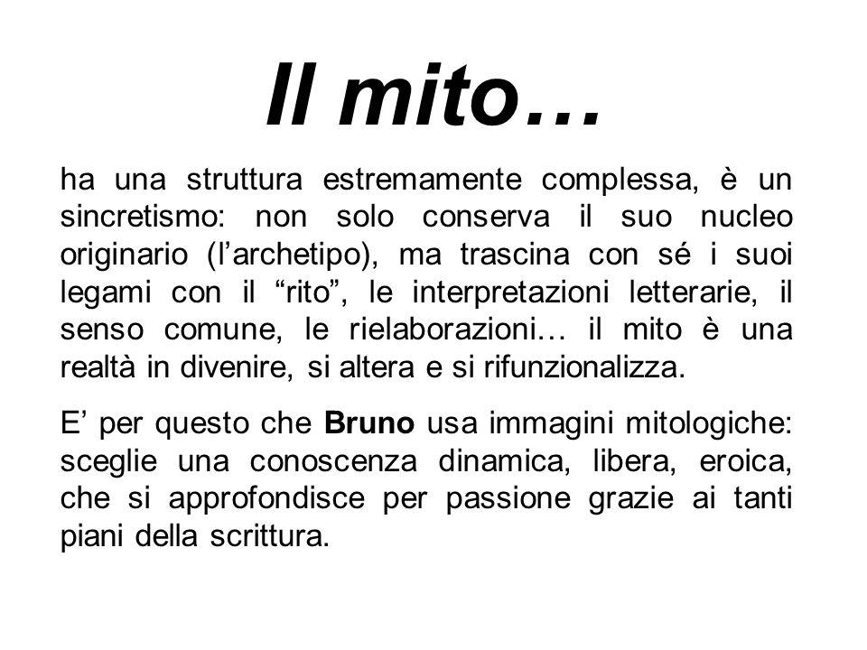 Mit o di Att eo ne E nel mito di Atteone che Bruno riassumere e concretizzare la sua concezione dellomoiosis theo.
