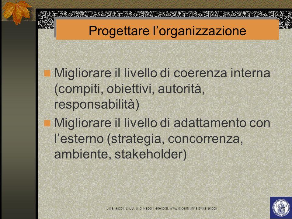 Luca Iandoli, DIEG, u.